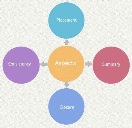 How to Cite a Dissertation APA, MLA, Chicago, Harvard